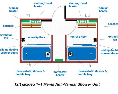 Mains Shower Block Hire Plan