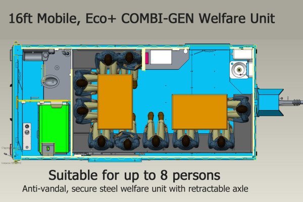 eco welfare unit