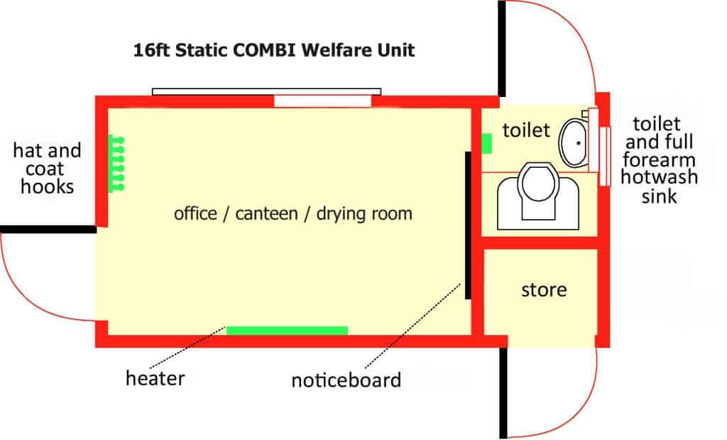 Welfare Unit