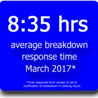 Breakdown Hours