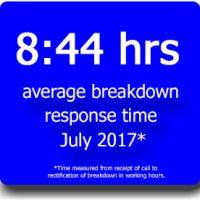 Breakdown Hours July